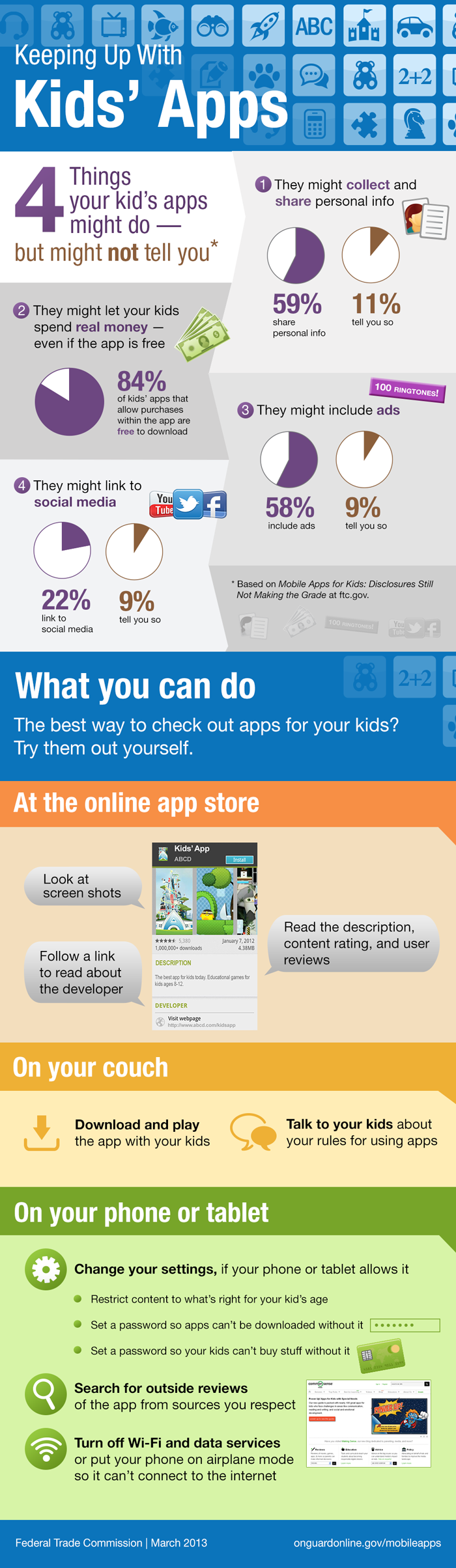 Keeping Up With Kids' Apps infographic: How parents can find out what apps might be doing — but might not be telling them — and what they can do about it.