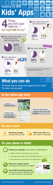 Keeping Up With Kids' Apps infographic