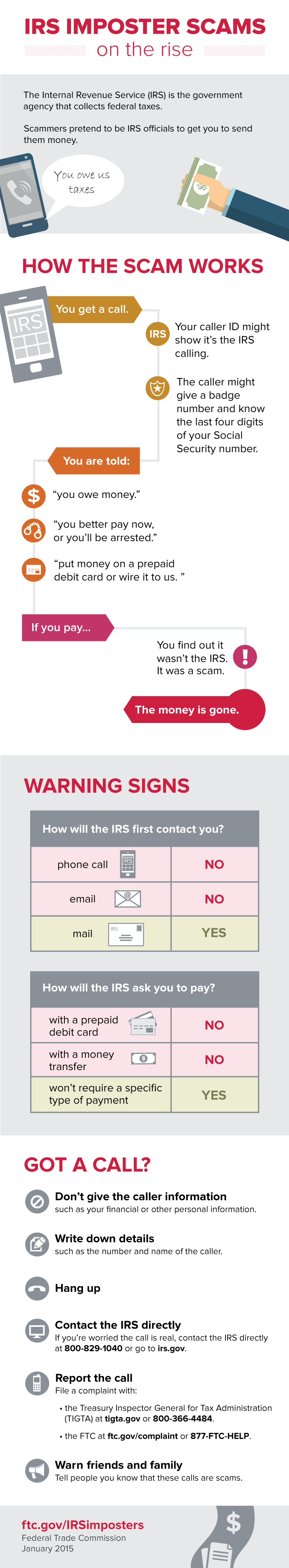 FTC Infograph of the IRS Imposter Scam - Call the Federal Trade Commission (FTC) at (877)-FTC-HELP for more information.