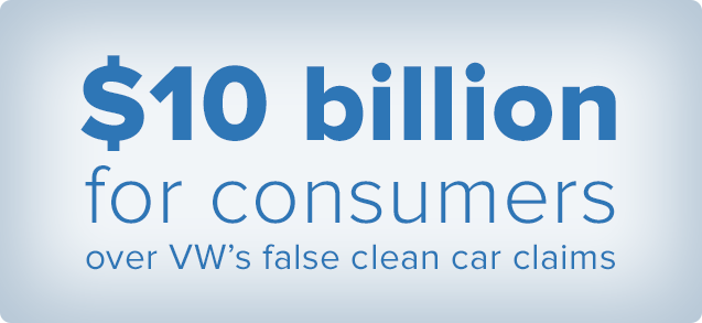 $10 billion for consumers over VW's false clean car claims