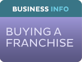 Business Info, Buying a Franchise