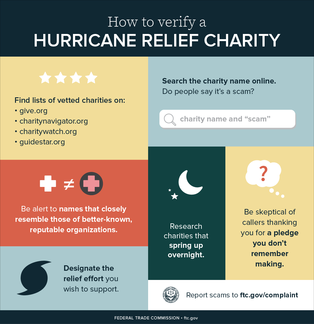How to verify a hurricane relief charity.