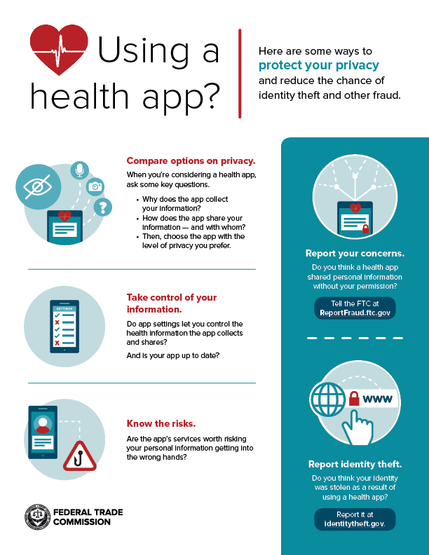 Image of Using a Health App Infographic