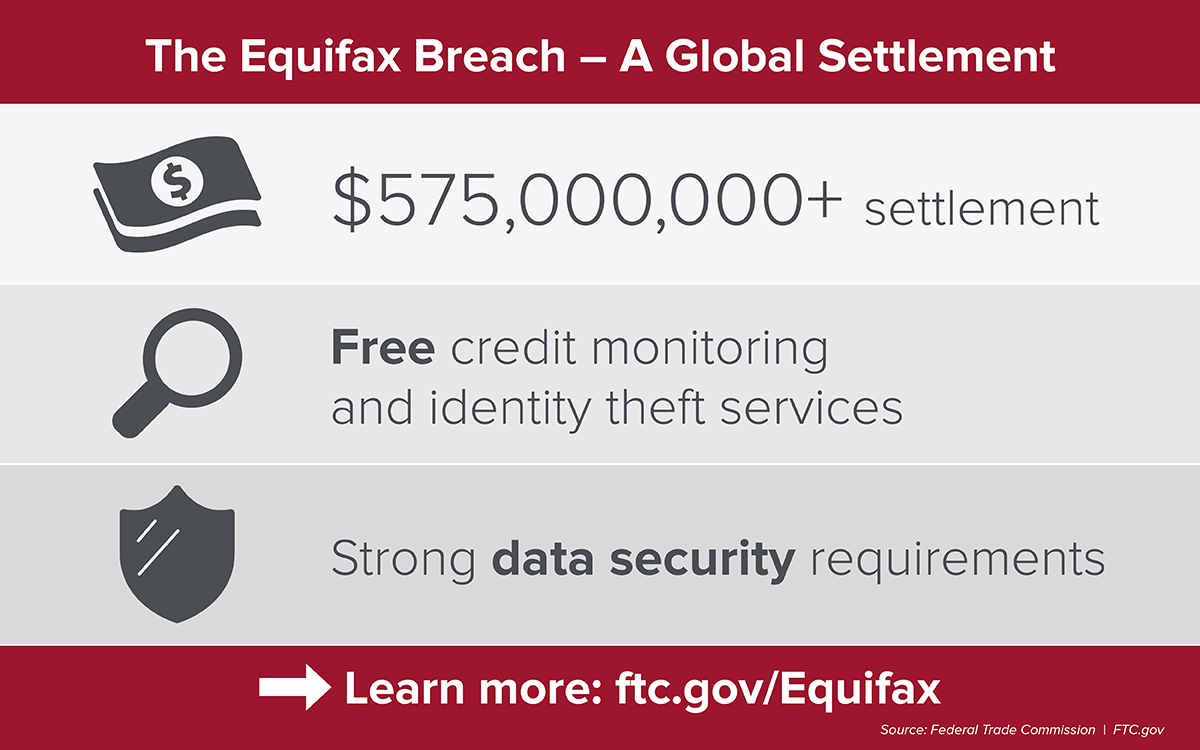 equifax claim form ftc  Equifax Data Breach Settlement: What You Should Know | FTC ...