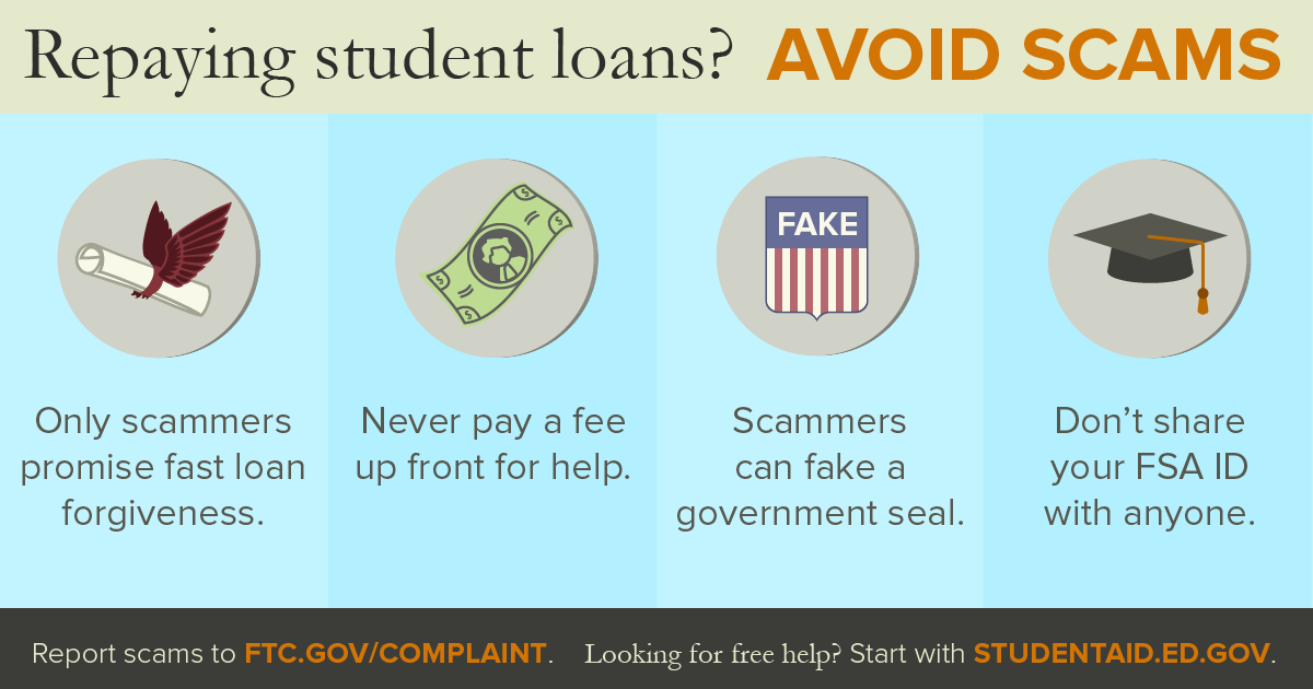 Graphic of repaying student loans? Avoid Scams