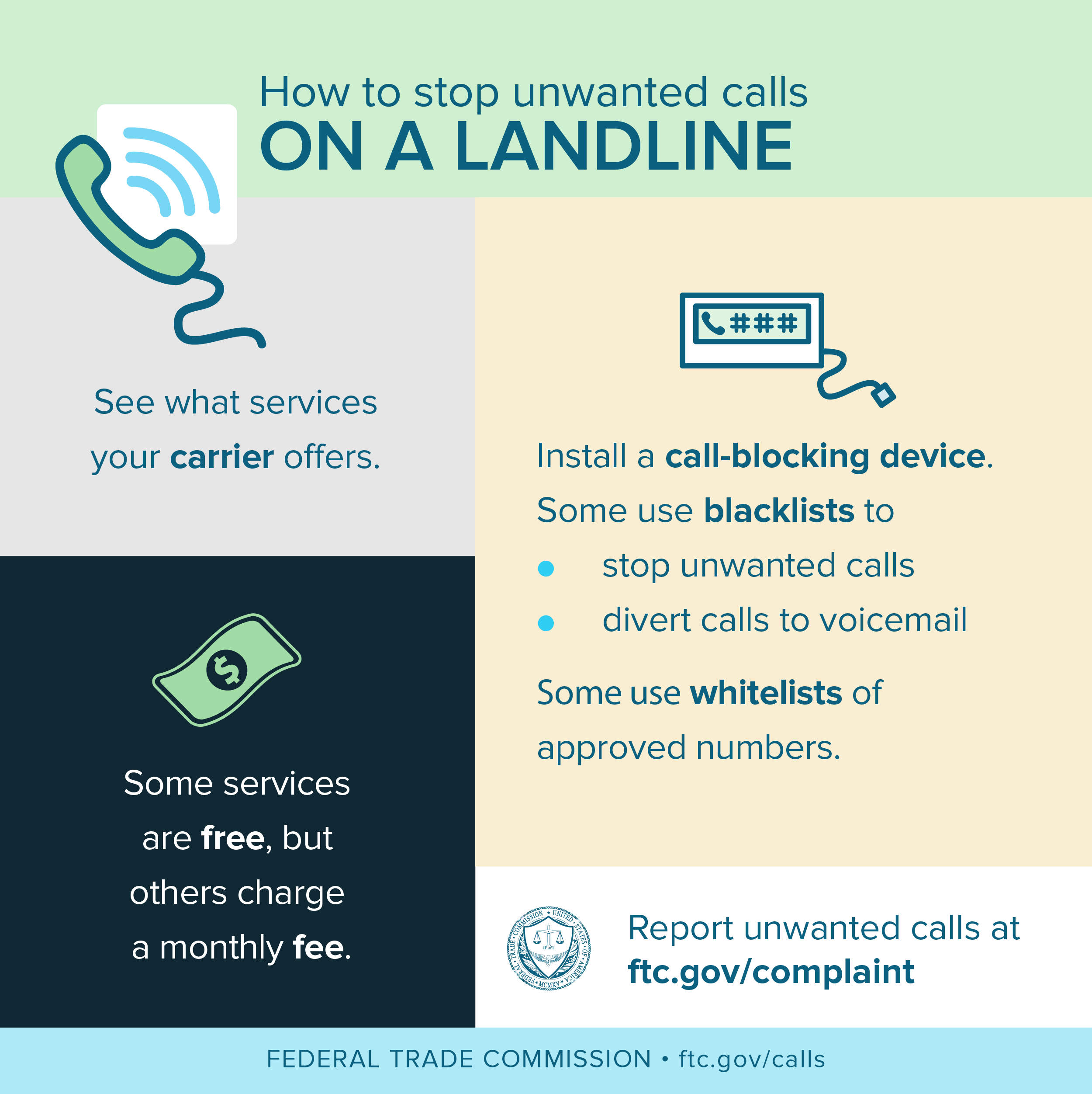 How to stop unwanted calls ON A LANDLINE Report unwanted calls at ftc.gov/complaint FEDERAL TRADE COMMISSION  ftc.gov/calls See what services your carrier oers. Some services are free, but others charge a monthly fee. DRAFT  3/19/18 Install a call-blocking device. Some use blacklists to • stop unwanted calls • divert calls to voicemail Some use whitelists of approved numbers.