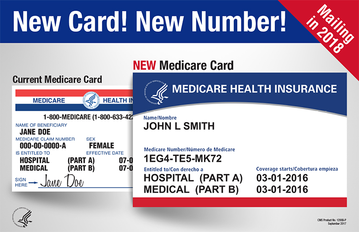 Image result for new medicare card