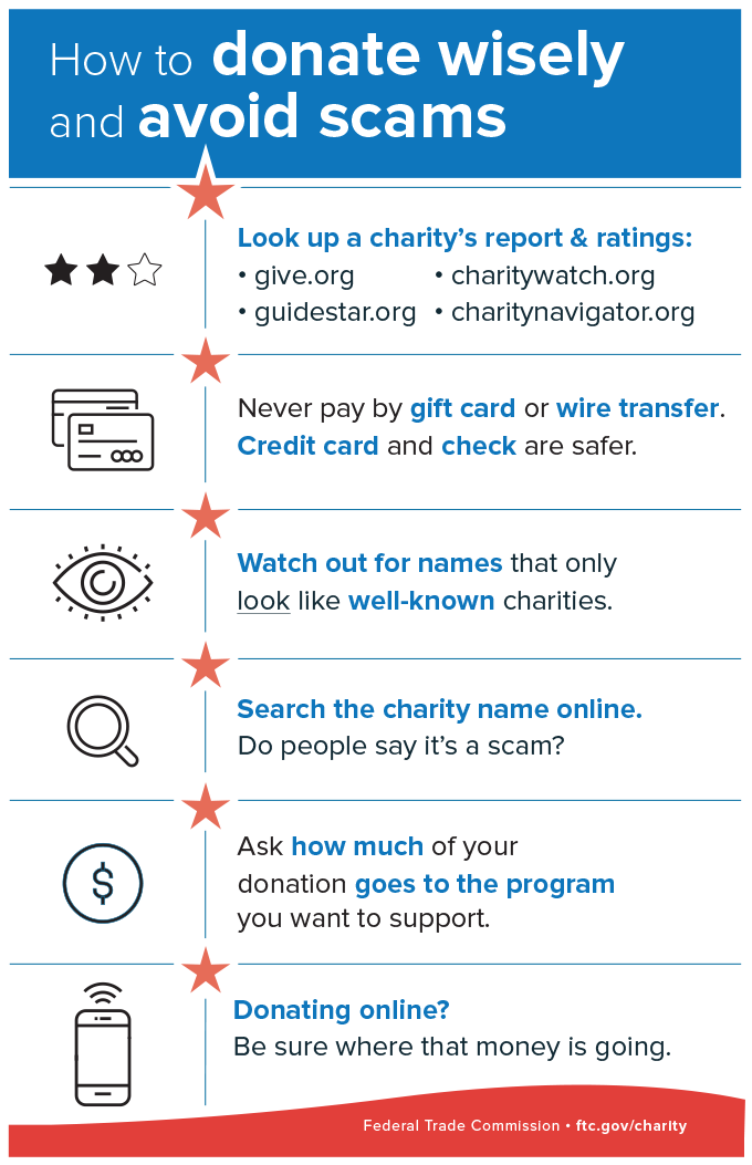 How to donate wisely and avoid scams infographic