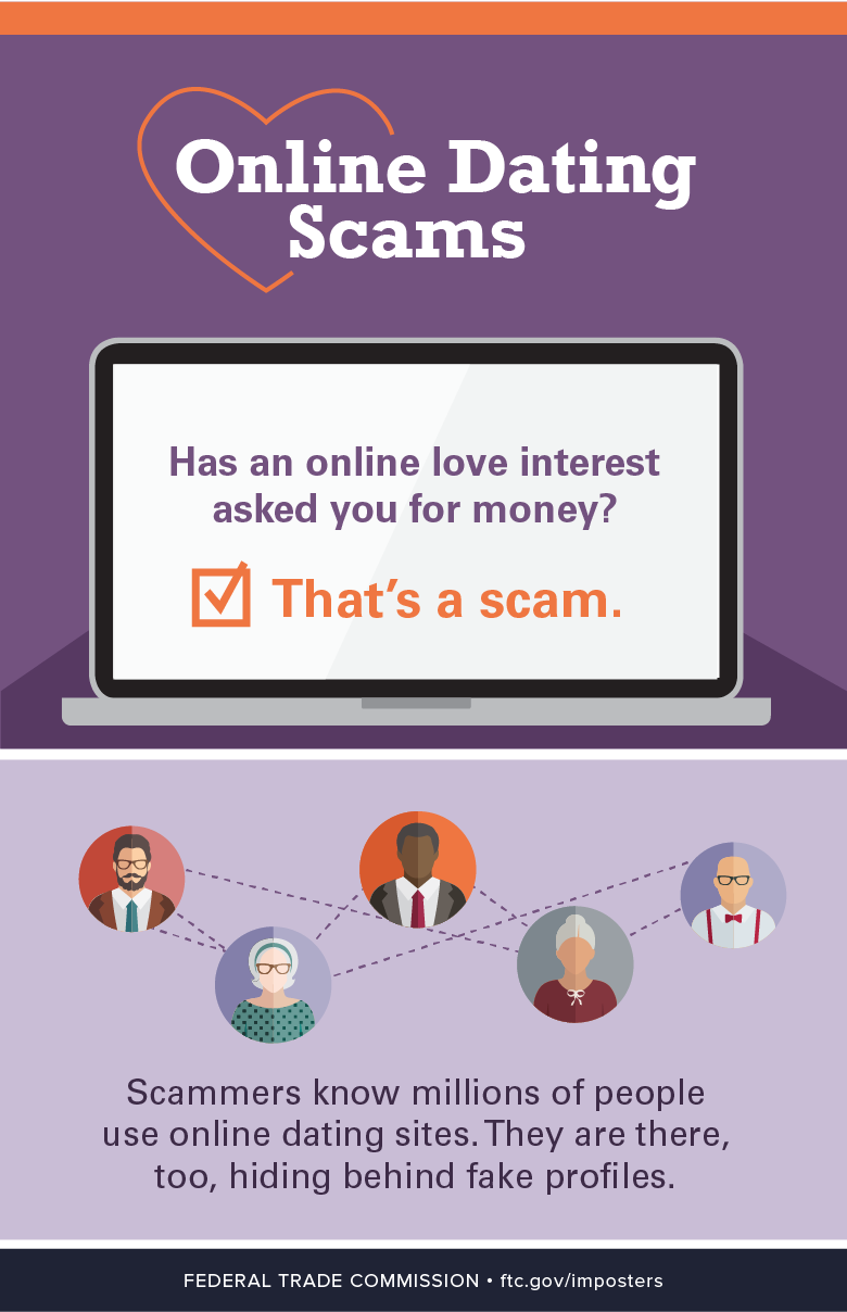 Pictures used in online dating scams