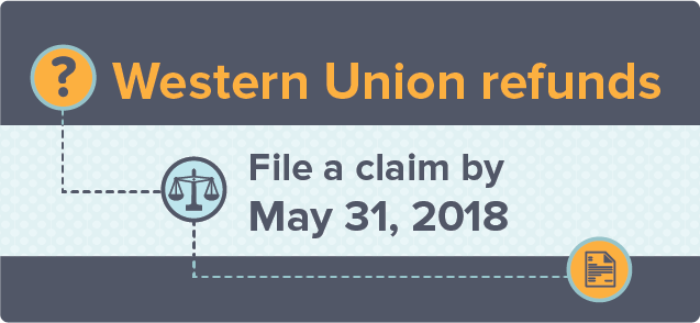 Western Union Refunds: File a claim by May 31, 2018