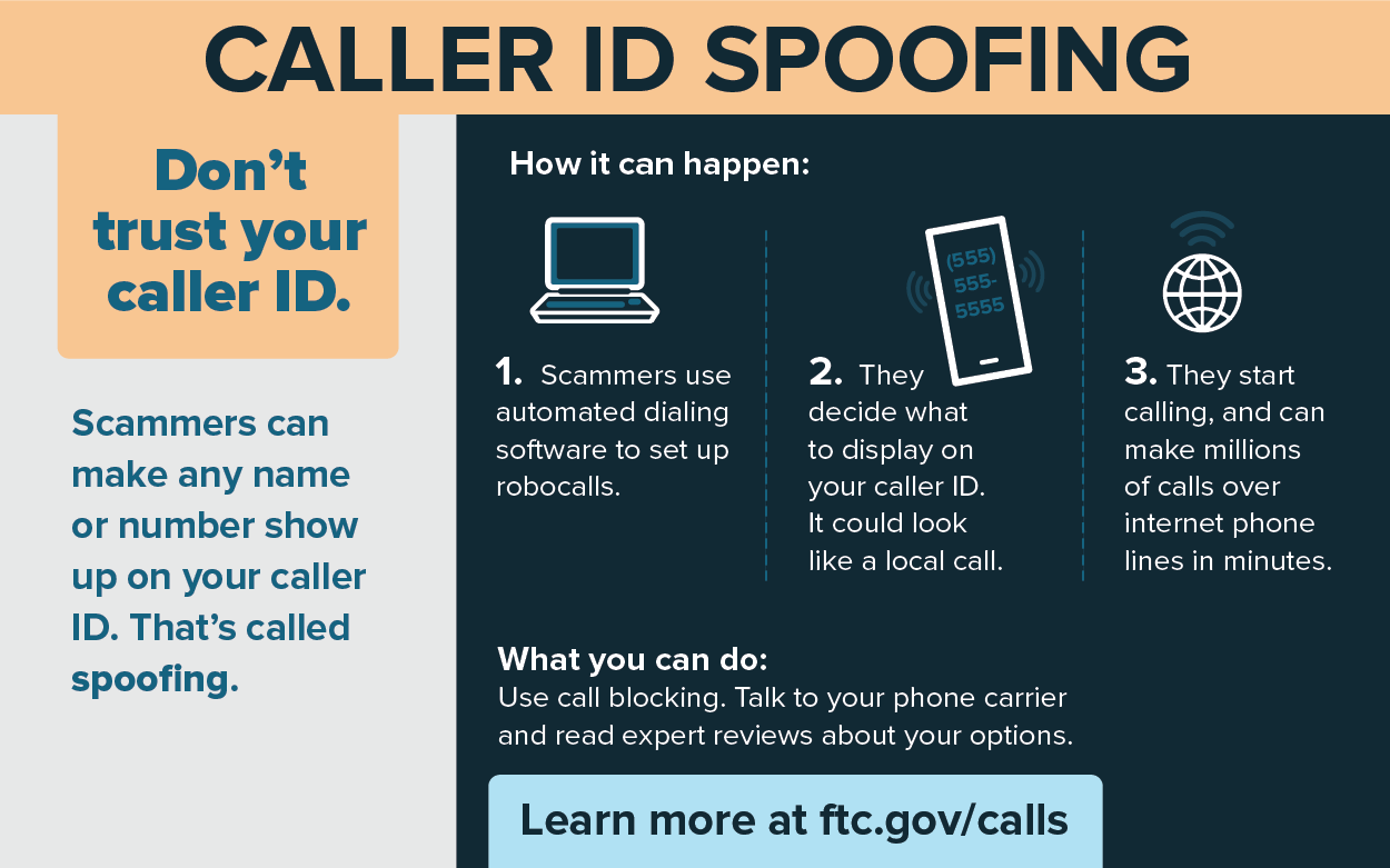 Caller ID spoofing infographic