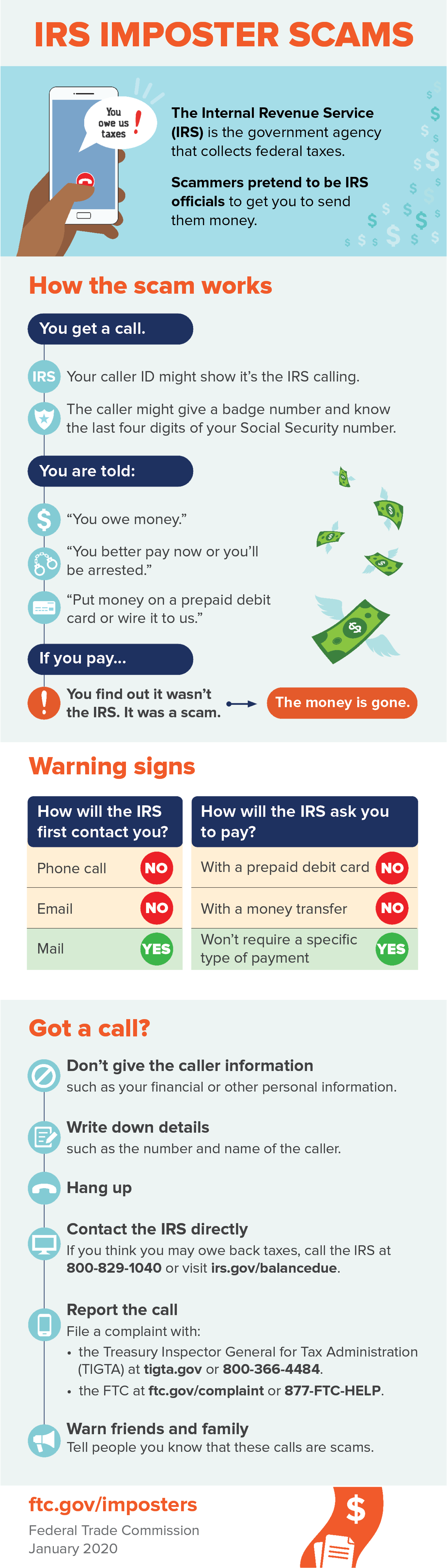 IRS Imposter Scams: Scammers pretend to be IRS officials to get you to send them money.