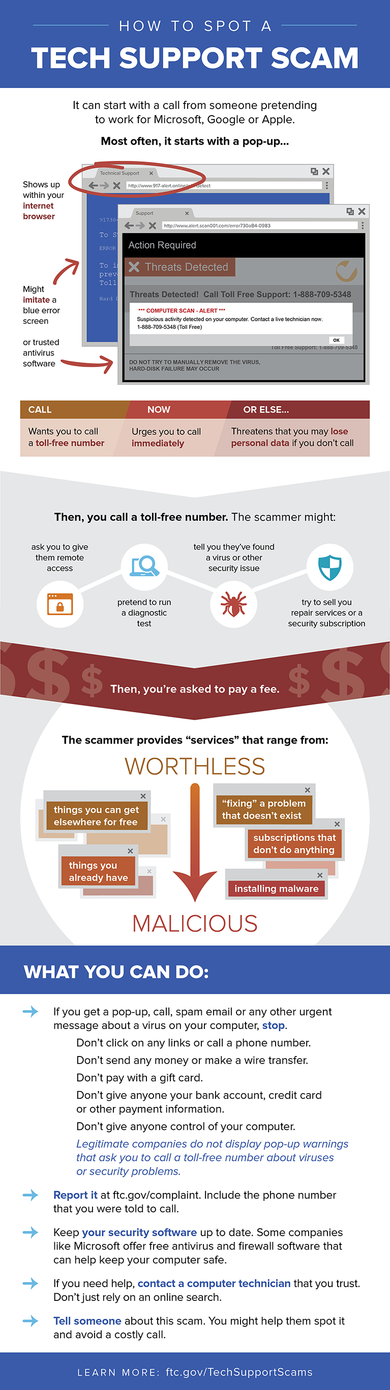 This infographic explains how tech support scammers contact you and what you can do to avoid a tech support scam.